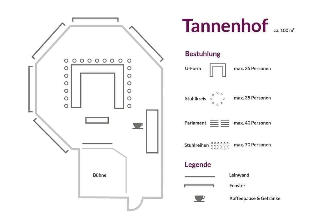 Tagungsraum Flughafen München Landhotel Hallnberg