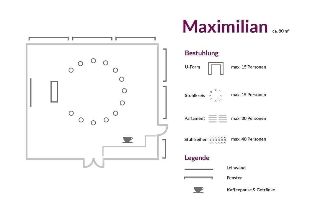 Seminarraum München Maximilian im Landhotel Hallnberg