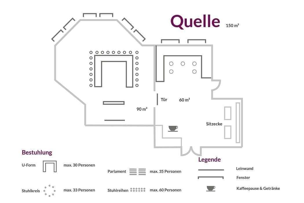 Konferenzraum München Raum Quelle Landhotel Hallnberg